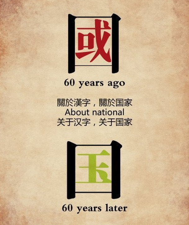 Country Traditional Simplified Chinese language character china culture ancient values